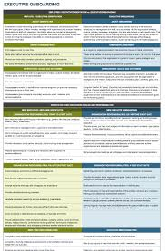 Completed Staff Work Template Strategic Human Resource Management Smartsheet