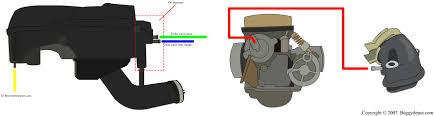 howhit cc gy vacuum line diagram com cc howhit 150cc gy6 vacuum line diagram 72 196 views 23 comments rating 4 5