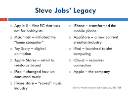 Job Accomplishments List From Jugaad To Systematic Innovation Why We Wont Have A Steve Jobs