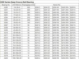 6200 Bearing Size Chart Deep Groove Ball Bearings 6211 Zz 2 Rs Id 6639918 Buy