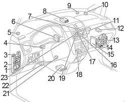 Toyota Avensis Verso (2000 - 2006) - fuse box diagram - Auto Genius