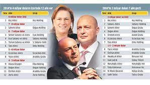 İşte Türkiye'nin En Zengin Listesi - onedio.com