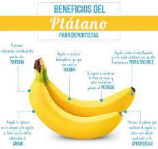 Beneficios Del Plátano En La Dieta Deportiva Padelstar