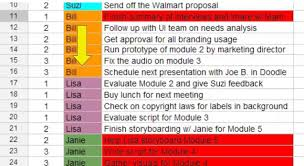 Task Management Spreadsheet Template Project Management Using A Google Spreadsheet Youtube