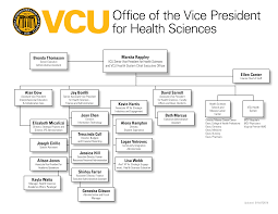 Vcu Office Of The Vice President For Health Sciences