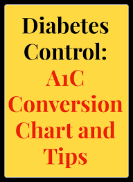 Pin On Coping With Diabetes And High Or Low Blood Pressure