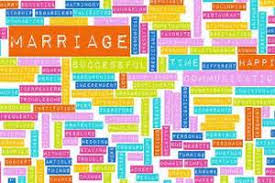 essay on arranged marriage vs love marriage major coursework i essay on arranged marriage vs love marriage