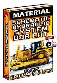 caterpillar d8n parts manual pdf to caterpillar d8n parts manual pdf click on the button