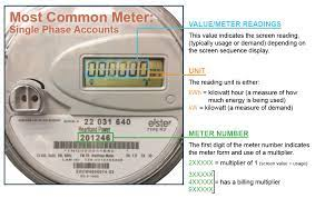 your electric meter heartland power