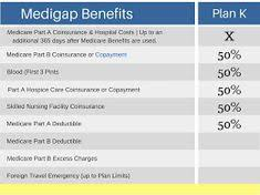 Medicare Advantage Comparison Chart 2019 Midicare