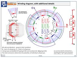 no 13 winding diagram for an ac