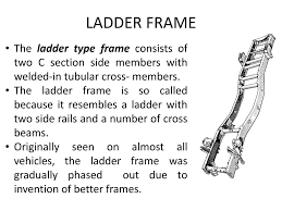 Type of picture frame Format Ladder Frame The Ladder Type Frame Consists Of Two Section Side Members With Welded Slideplayer Types Of Chassis Frames Ppt Download