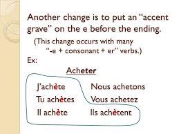 french er verbs er verb spelling changes ppt video online download