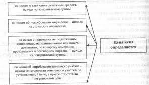 Иск в хозяйственном процессе рб курсовая найден Файл иск в хозяйственном процессе рб курсовая