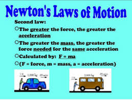 Laws Of Motion Examples Examples Of Newtons Second Law Of Motion Brainly In