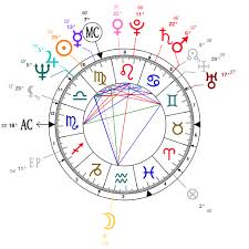 Gary Oldman Birth Chart Astrology And Natal Chart Of John Mcafee Born On 1945 09 18