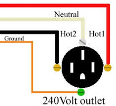 50 amp rv outlet wiring diagram radiantmoons me 7 pin trailer wiring diagram with brakes at Rv Plug Wiring Diagram