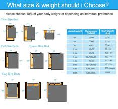 Weighted Blanket Chart Kathy Ireland Flannel Mink Weighted Blanket