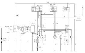 diagrams 15001109 110cc chinese atv wiring diagram wiring chinese 125cc atv wiring diagram at Chinese Atv Wiring Schematic