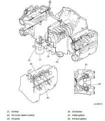 ej25 subaru boxer engine diagram wiring library click image for larger version 2005 dohc oil flow fsm ej255 engine oil system diagram subaru