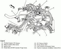 2000 chevy s10 engine diagram engine part diagram rh enginediagram 1996 chevy blazer engine wiring diagram chevy s10 front end diagrams
