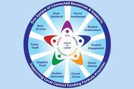 Cde Org Chart California Department Of Education