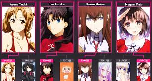 anime characters names male. Beautiful Anime Chinese Website Votes For The Best U201cmoeu201d Male And Female Characters Of 2015   SoraNews24 For Anime Characters Names Male