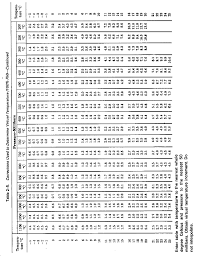 Fm 6 16 3 Chptr 2 Meteorological Tables And Charts