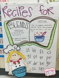 Blends Chart For Kindergarten 20 Perfect Anchor Charts For Teaching Phonics And Blends