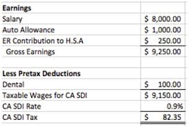 How Are Payroll Taxes Calculated How Are State Disability Insurance Sdi Payroll Taxes Calculated