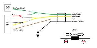wiring diagram for wire trailer plug wiring basic 4 wire trailer wiring diagram basic wiring diagrams on wiring diagram for 4 wire