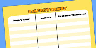 Allergic Reaction Chart A4 Editable Allergy Chart Health Doctors Allergic Reactions