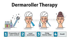 Derma Roller Koi Beauty Medical Stainless Steel Micro Needle