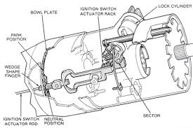 chevy s steering column wiring diagram wiring diagram and flawed success turn signal puzzle the 1947 chevrolet 9 v6 control wiring diagram