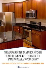 Best  Average Kitchen Remodel Cost Ideas On Pinterest - Kitchen costs
