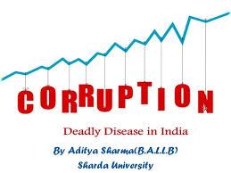 corruption in
