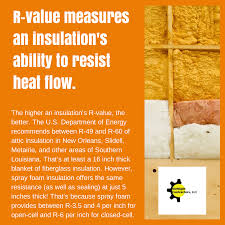 Does Spray Foam Lose R Value Over Time