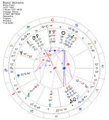 Find The Light Robin Williams Pandora Astrology
