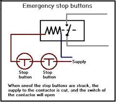 start stop control circuit diagram start image start stop control wiring diagram images on start stop control circuit diagram