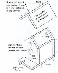 woodworking projects for kids bird house. plans for decorative birdhouses | free and simple birdhouse wood woodworking projects kids bird house l
