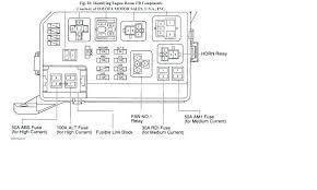 bentley continental gt fuse diagram wiring diagram for you • 2005 bentley continental gt fuse box diagram location flying spur rh compra site 2005 bentley continental gt fuse diagram 2005 bentley continental gt fuse