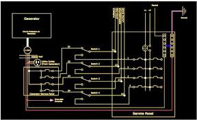 wiring diagram for auto transfer switch wiring diagram qo load center wiring diagram nodasystech com