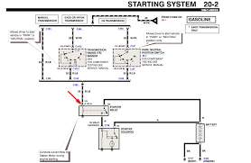 cute 1996 ford f 150 wiring diagram gallery electrical and