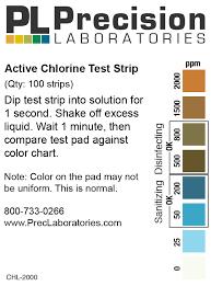 Active Chlorine Test Strip 2000ppm Precision Laboratories