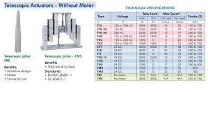 weg brake motor wiring diagram wiring diagrams weg brake motor wiring diagram diagrams base