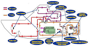 computer cooling fan wiring diagram on computer images free 4 Pin Fan Wiring Diagram boat water heater diagram 1 8t cooling fan wiring diagram 4 pin fan connector pinout 4 pin cpu fan wiring diagram