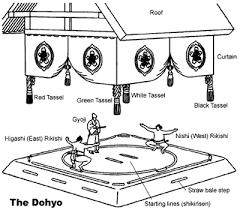 Risultati immagini per Dohyō