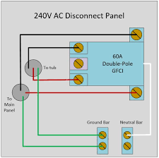 midwest hot tub breaker diagram not lossing wiring diagram • electrical how to wire a 240v disconnect panel for spa that does rh diy stackexchange com 50 amp hot tub connection hot tub breaker box