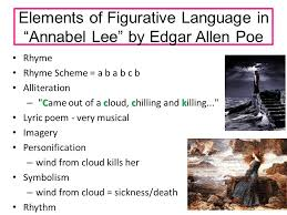 "annabel lee"" by edgar allen poe ppt video online  elements of figurative language in annabel lee by edgar allen poe"