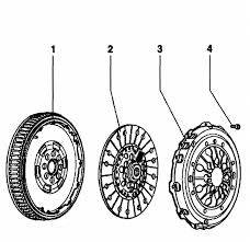 volkswagon jetta clutch 2001 1 8 tubo how the clutch is attached vw golf mk4 clutch replacement at Jetta Clutch Diagram